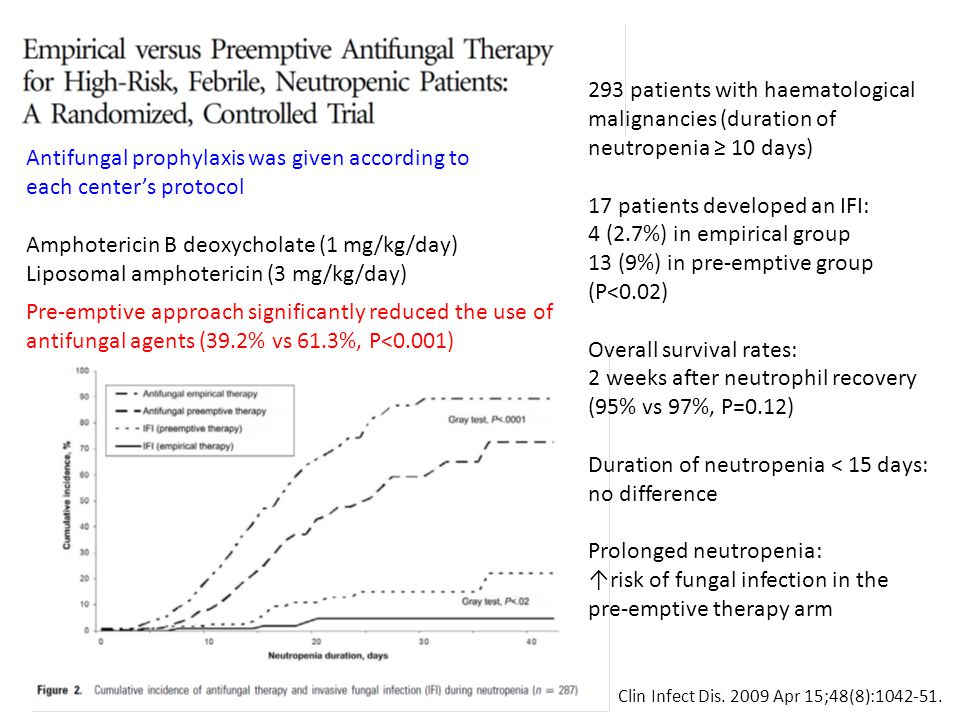 Clin Infect Dis. 2009 Apr 15;48(8):1042-51. 293 patients with haematological malignancies (duration of neutropenia ≥ 10 days) 17 patients developed an