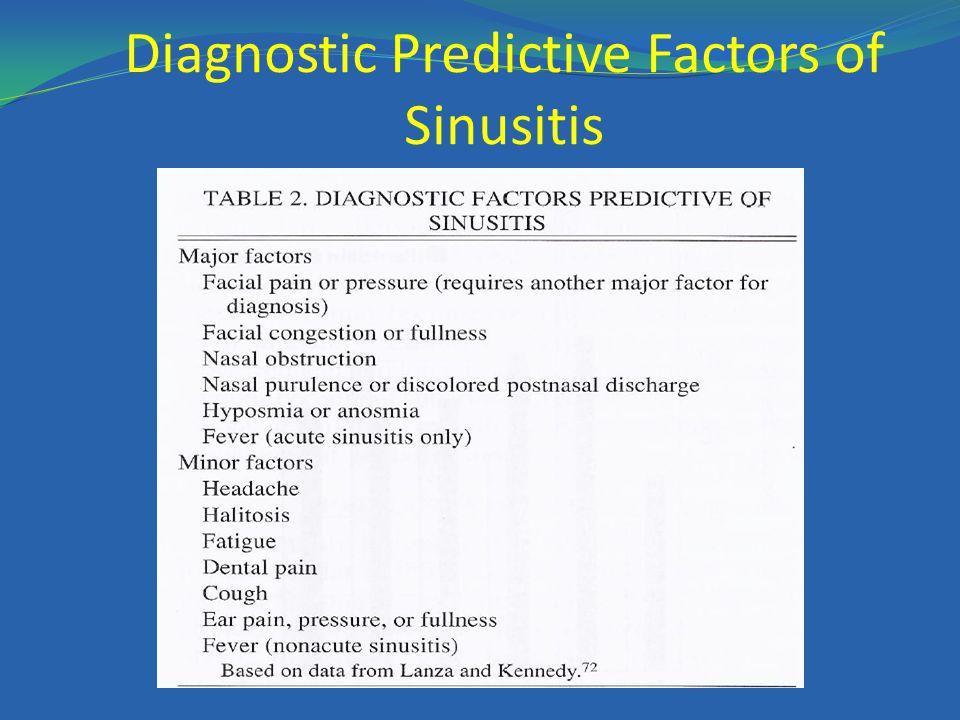 Diagnostic Predictive Factors of Sinusitis