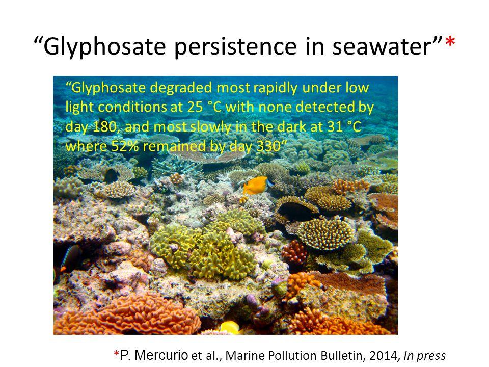 Glyphosate persistence in seawater * * P.