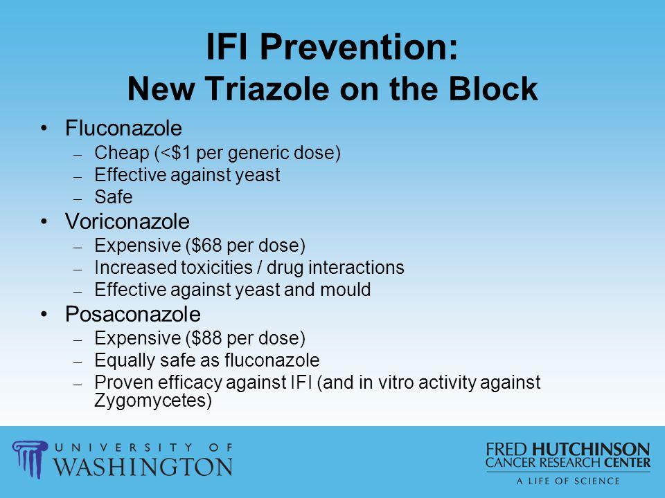 IFI Prevention: New Triazole on the Block Fluconazole – Cheap (<$1 per generic dose) – Effective against yeast – Safe Voriconazole – Expensive ($68 pe