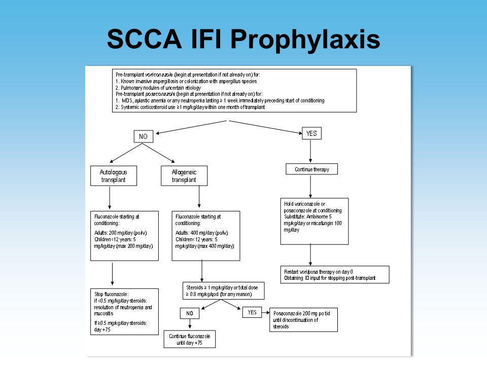 SCCA IFI Prophylaxis