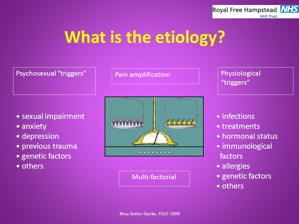 Nina Bohm-Starke, FIGO 2009 What is the etiology.