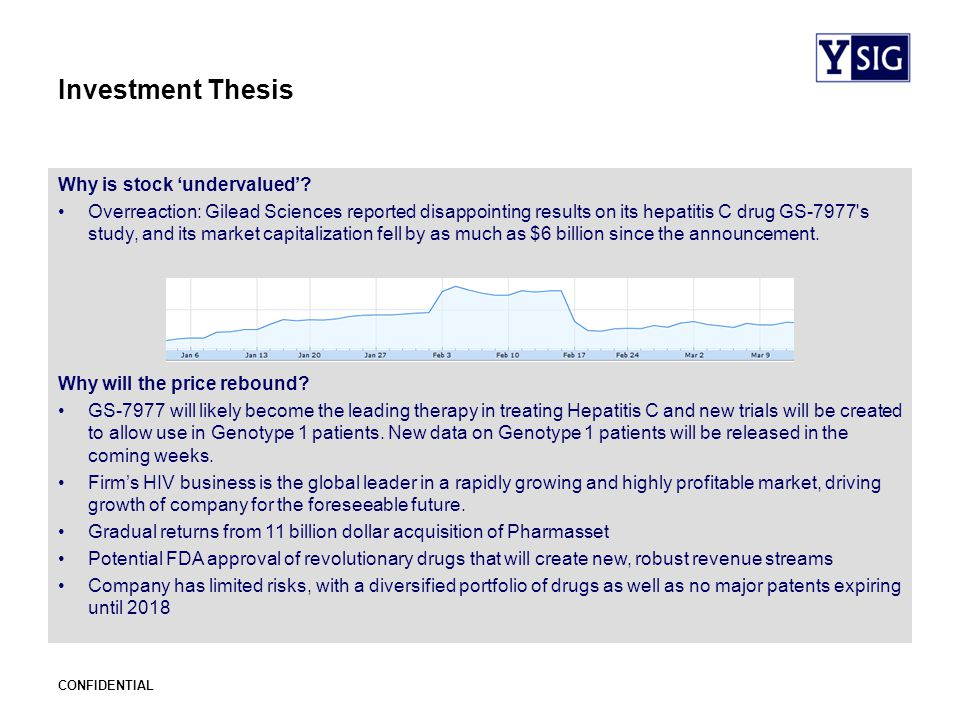 CONFIDENTIAL Investment Thesis Why is stock 'undervalued'.