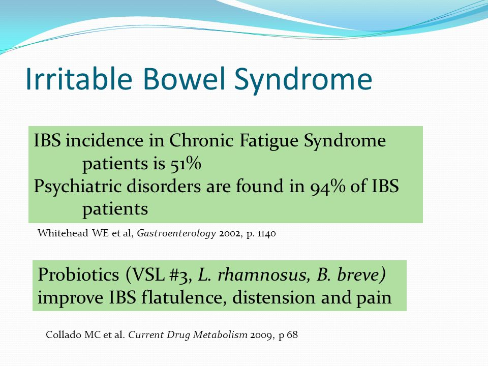 Irritable Bowel Syndrome IBS incidence in Chronic Fatigue Syndrome patients is 51% Psychiatric disorders are found in 94% of IBS patients Whitehead WE et al, Gastroenterology 2002, p.