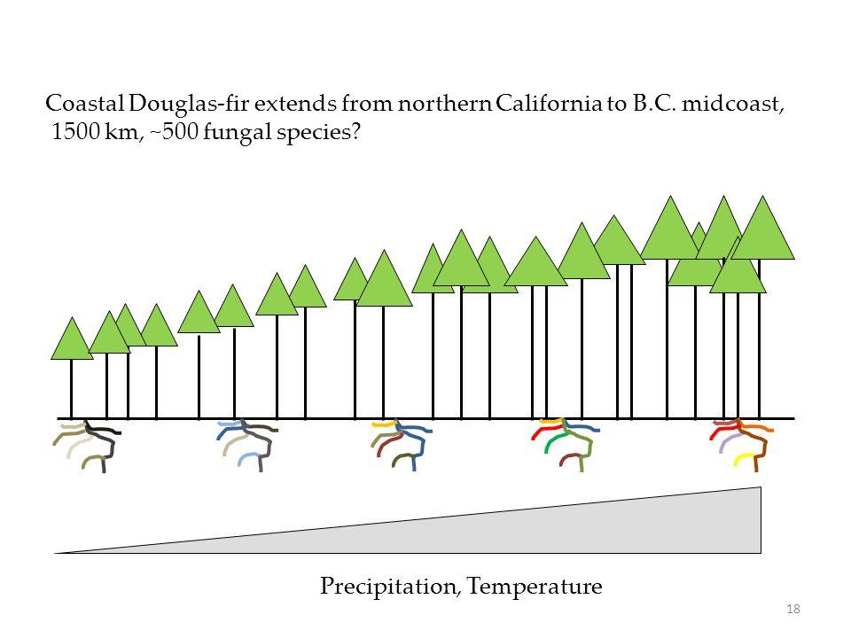 Precipitation, Temperature Coastal Douglas-fir extends from northern California to B.C.