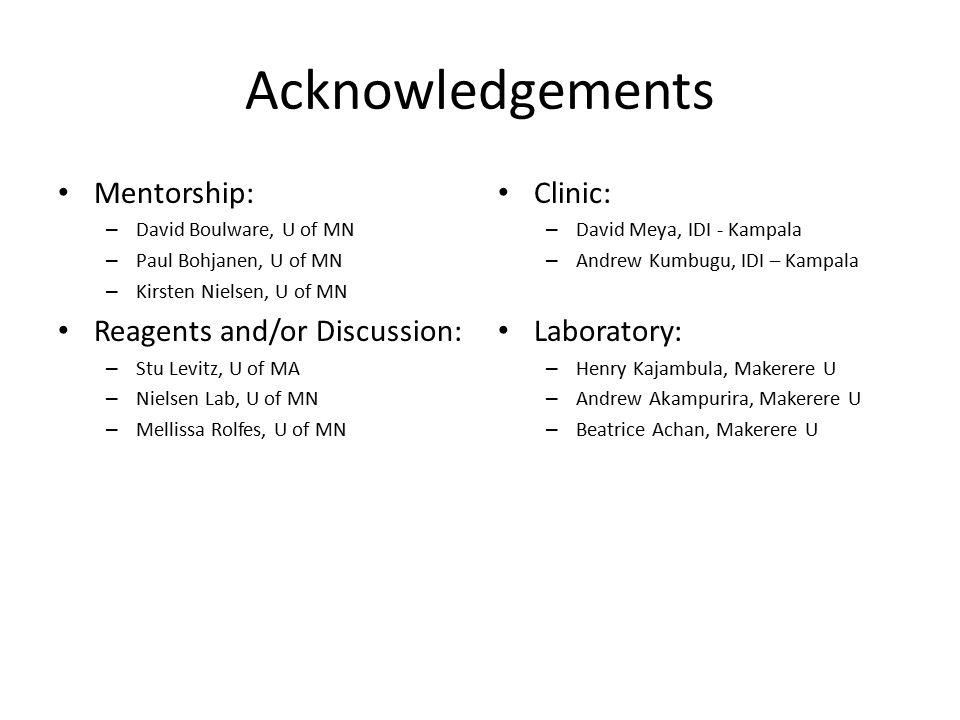 Acknowledgements Mentorship: – David Boulware, U of MN – Paul Bohjanen, U of MN – Kirsten Nielsen, U of MN Reagents and/or Discussion: – Stu Levitz, U of MA – Nielsen Lab, U of MN – Mellissa Rolfes, U of MN Clinic: – David Meya, IDI - Kampala – Andrew Kumbugu, IDI – Kampala Laboratory: – Henry Kajambula, Makerere U – Andrew Akampurira, Makerere U – Beatrice Achan, Makerere U