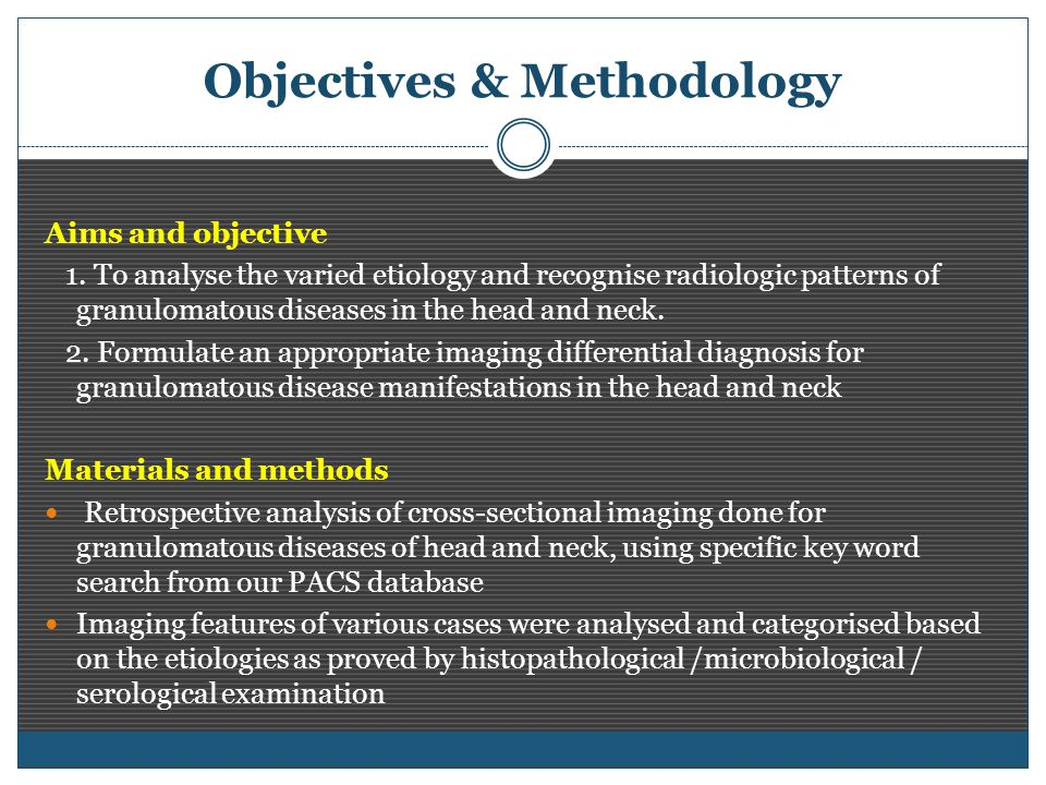 Aims and objective 1.
