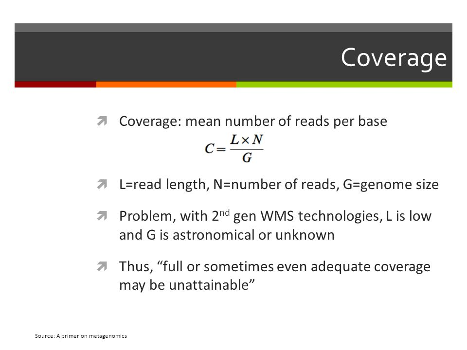 Coverage  Coverage: mean number of reads per base  L=read length, N=number of reads, G=genome size  Problem, with 2 nd gen WMS technologies, L is l