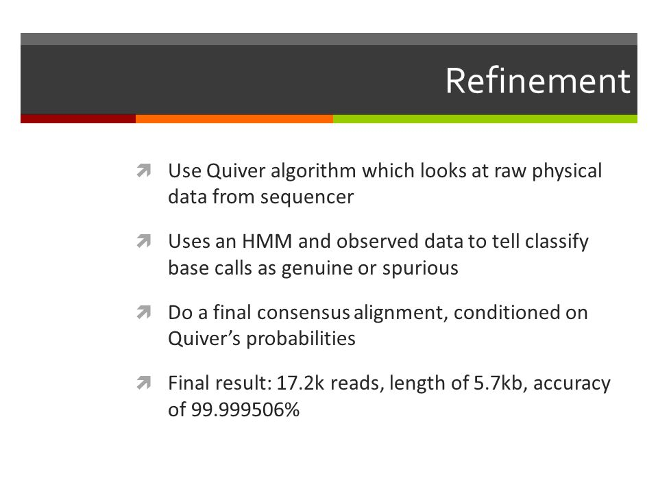 Refinement  Use Quiver algorithm which looks at raw physical data from sequencer  Uses an HMM and observed data to tell classify base calls as genui