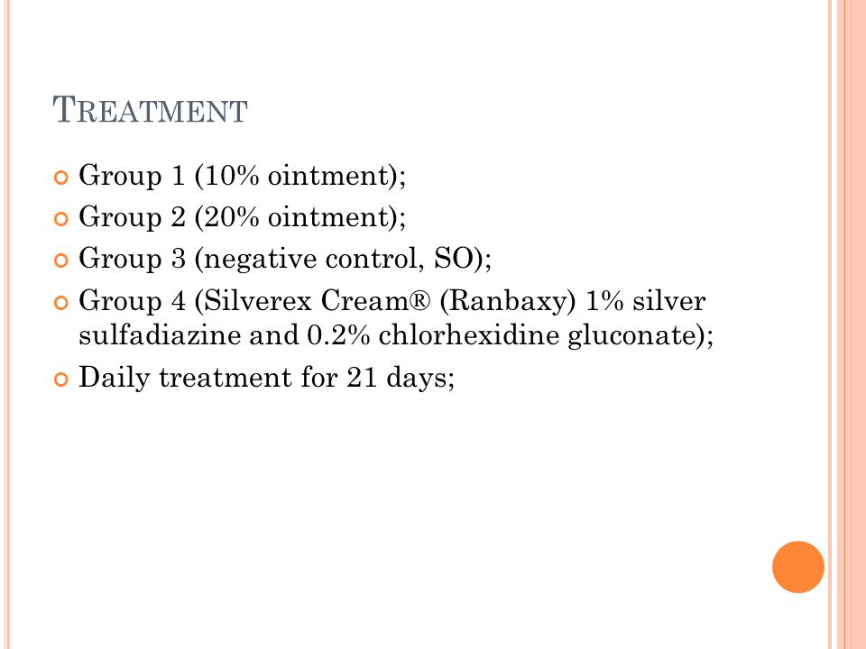 T REATMENT Group 1 (10% ointment); Group 2 (20% ointment); Group 3 (negative control, SO); Group 4 (Silverex Cream® (Ranbaxy) 1% silver sulfadiazine and 0.2% chlorhexidine gluconate); Daily treatment for 21 days;