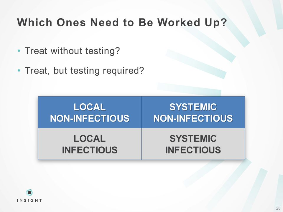 Treat without testing Treat, but testing required Which Ones Need to Be Worked Up 20