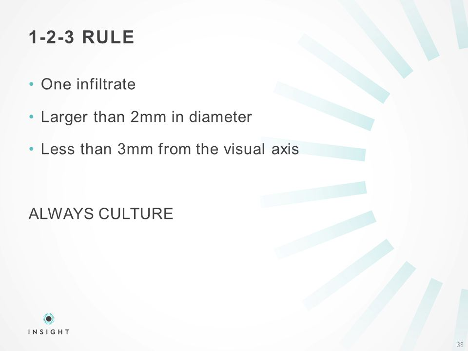 One infiltrate Larger than 2mm in diameter Less than 3mm from the visual axis ALWAYS CULTURE 1-2-3 RULE 38