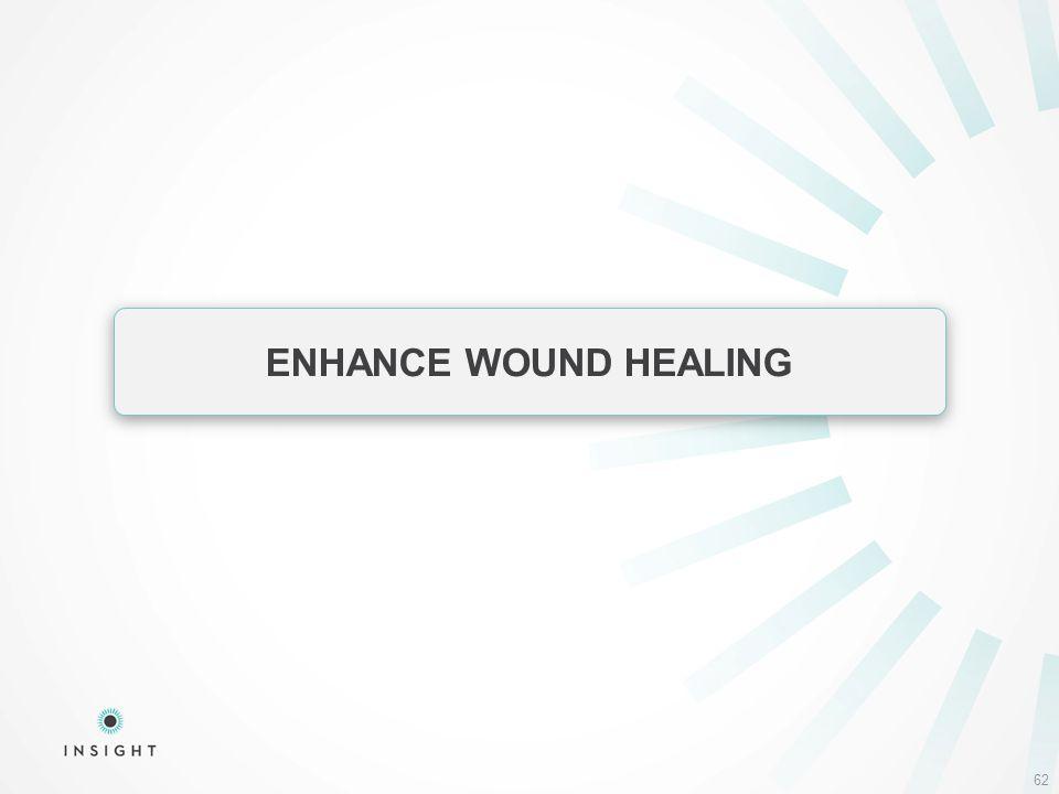 62 ENHANCE WOUND HEALING
