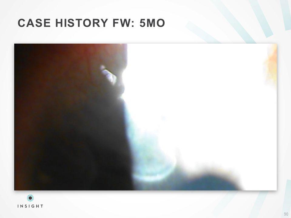 CASE HISTORY FW: 5MO 90