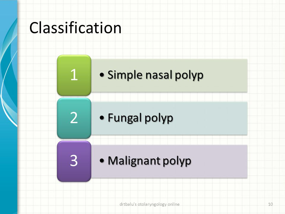 Simple nasal polypSimple nasal polyp 1 Fungal polypFungal polyp 2 Malignant polypMalignant polyp 3 Classification drtbalu's otolaryngology online10