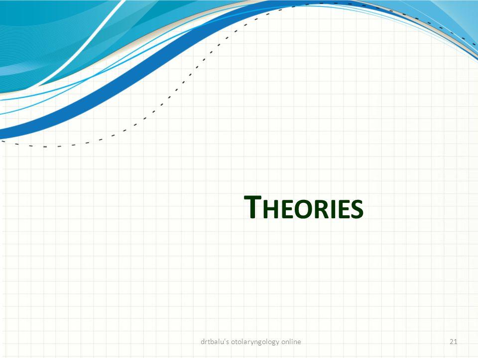 T HEORIES drtbalu's otolaryngology online21