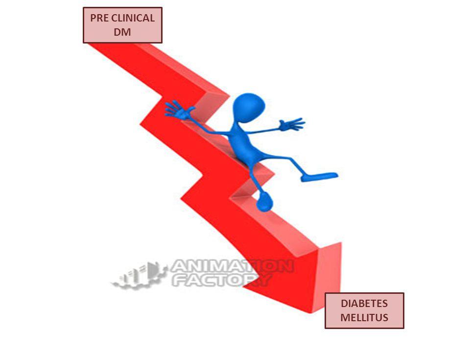 DIABETES MELLITUS PRE CLINICAL DM