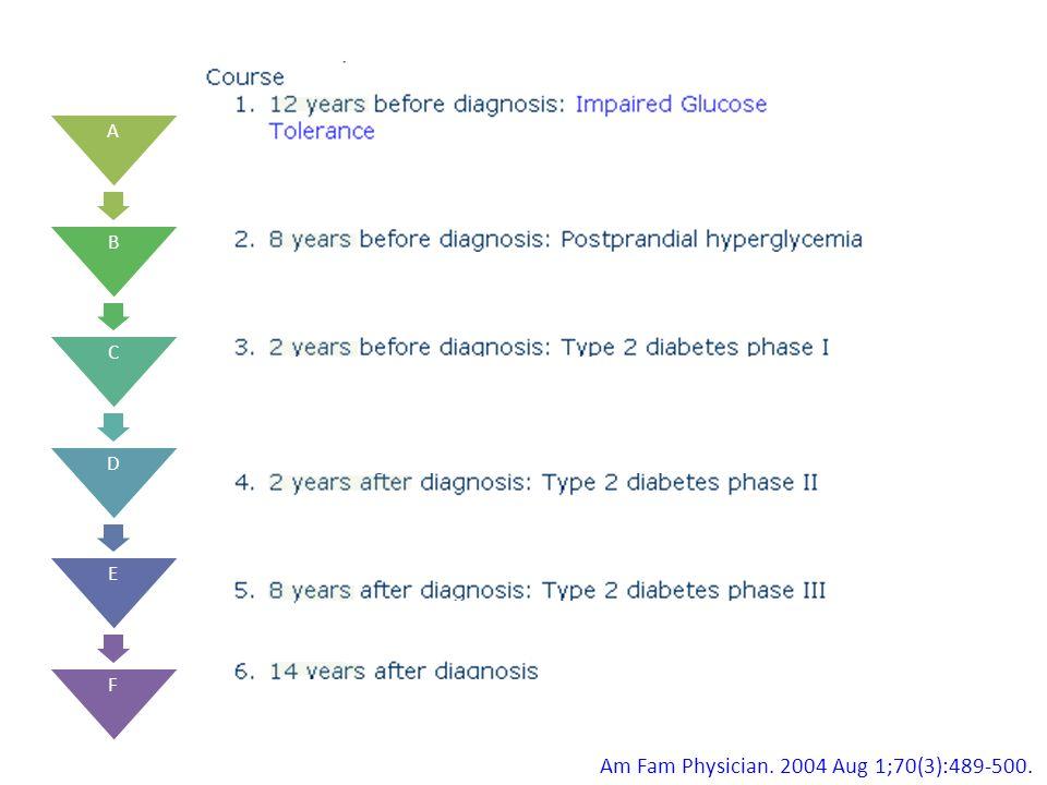 A B C D E F Am Fam Physician. 2004 Aug 1;70(3):489-500.