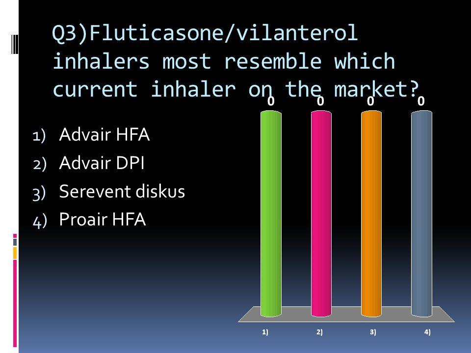 Q3)Fluticasone/vilanterol inhalers most resemble which current inhaler on the market.