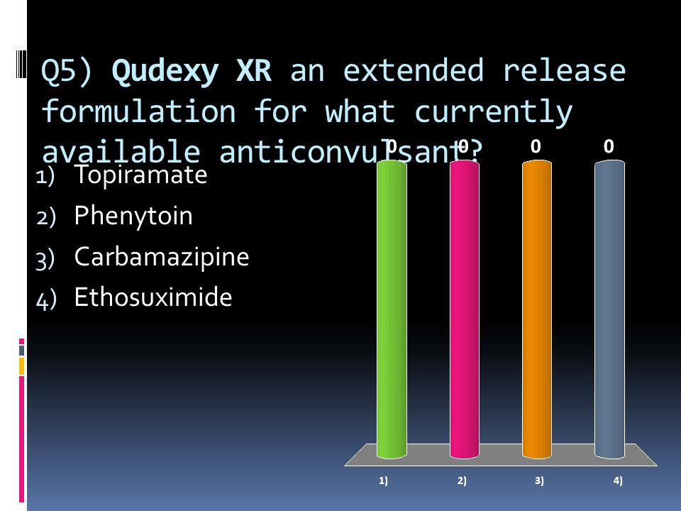 Q5) Qudexy XR an extended release formulation for what currently available anticonvulsant.