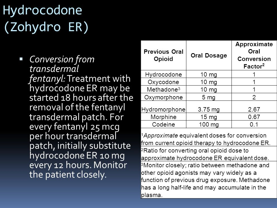 Hydrocodone (Zohydro ER)  Conversion from transdermal fentanyl: Treatment with hydrocodone ER may be started 18 hours after the removal of the fentanyl transdermal patch.