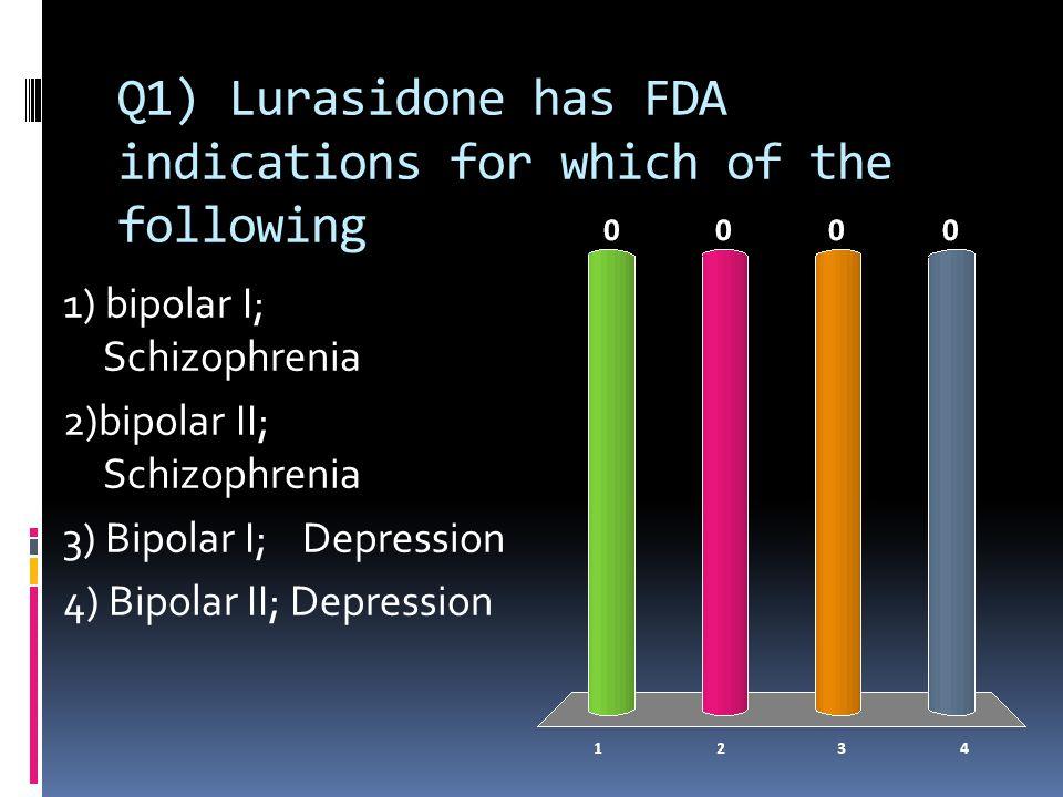 Q1) Lurasidone has FDA indications for which of the following 1) bipolar I; Schizophrenia 2)bipolar II; Schizophrenia 3) Bipolar I; Depression 4) Bipolar II; Depression