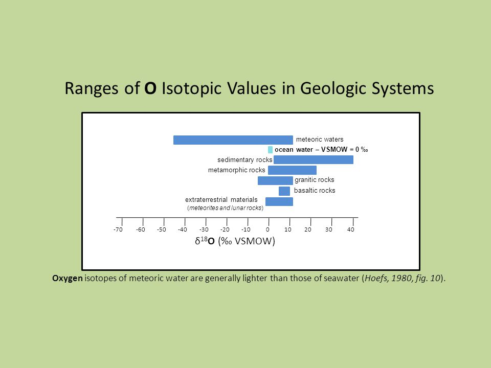 Carbon isotopes in geologic systems.