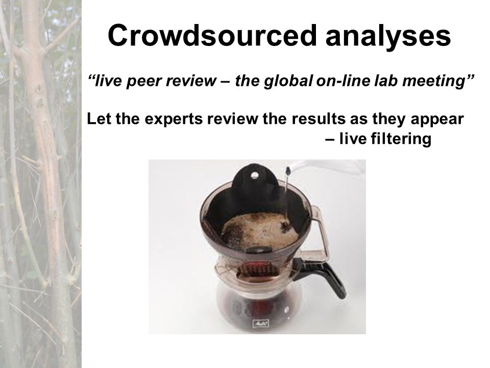 Crowdsourced analyses live peer review – the global on-line lab meeting Let the experts review the results as they appear – live filtering