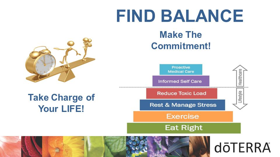  Make The Commitment! Take Charge of Your LIFE! FIND BALANCE