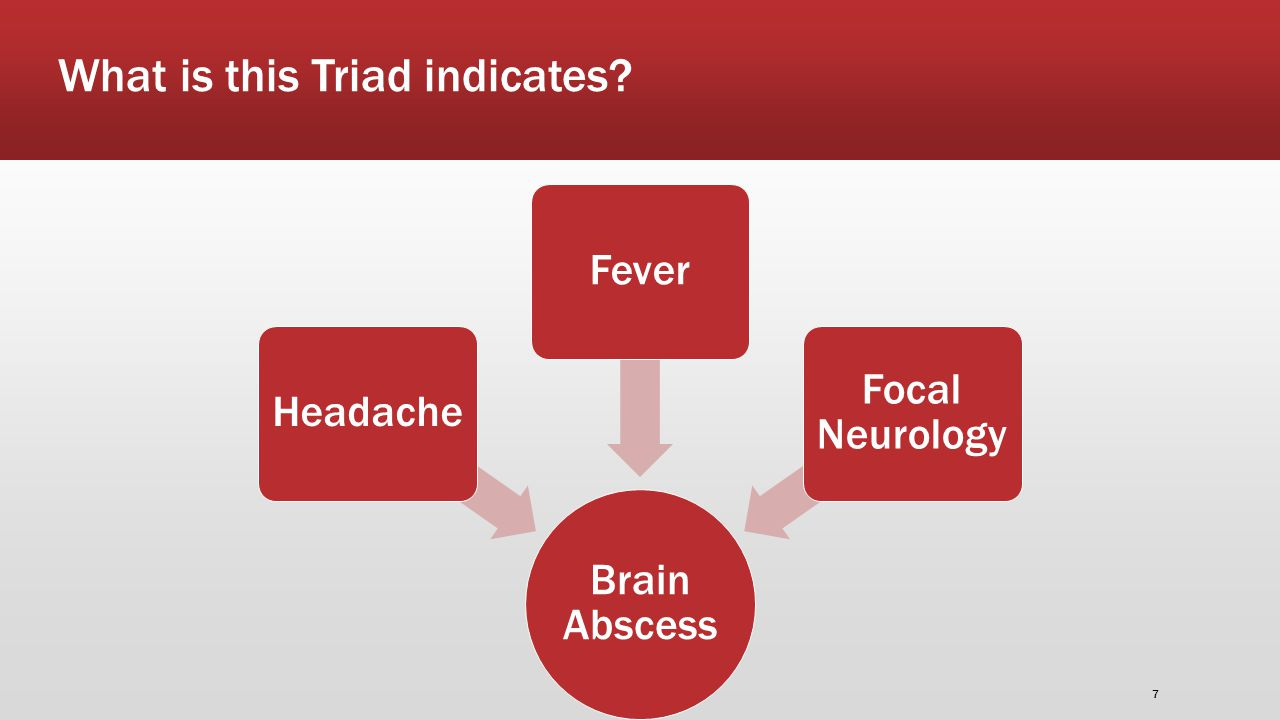 What is this Triad indicates Brain Abscess HeadacheFever Focal Neurology 7