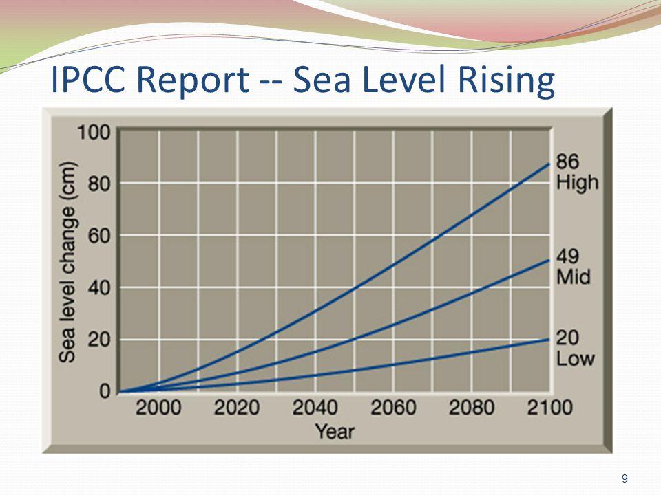 North Carolina Sea Level Rise 1980-2000 Duck, NC: 1.5 feet/100 yrs, tide gauge data (45.72cm/100 yrs or 1.8 inches/ decade) [Zervas, 2004] 1900-2000 Roanoke Island, NC: 1.6 inches/decade, based upon peat deposition [Horton et al.