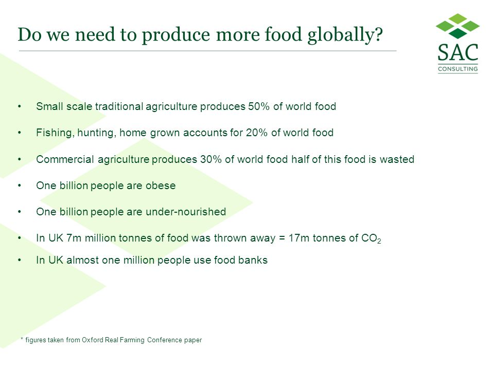 17 Do we need to produce more food globally.
