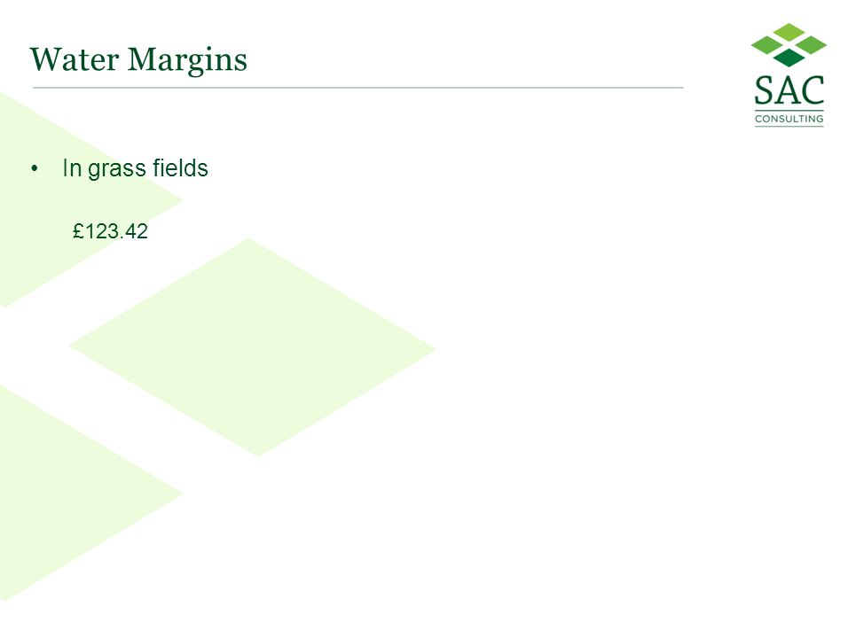 25 Water Margins In grass fields £123.42