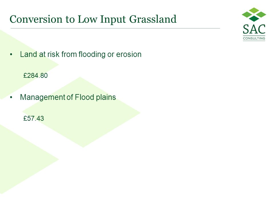 26 Conversion to Low Input Grassland Land at risk from flooding or erosion £284.80 Management of Flood plains £57.43