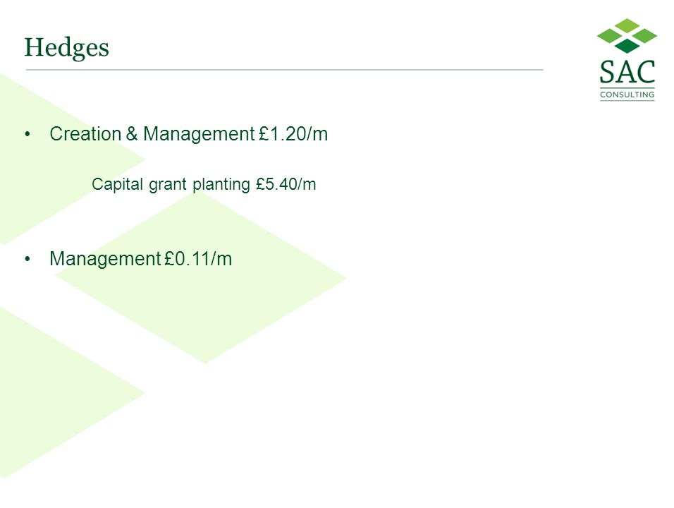 31 Hedges Creation & Management £1.20/m Capital grant planting £5.40/m Management £0.11/m