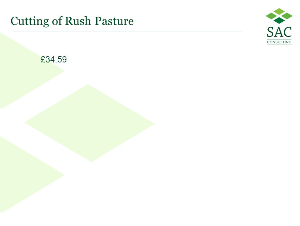 34 Cutting of Rush Pasture £34.59