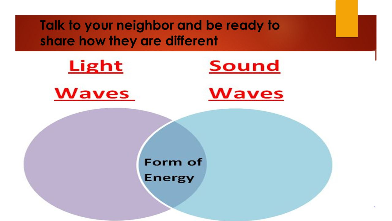 Talk to your neighbor and be ready to share how they are different
