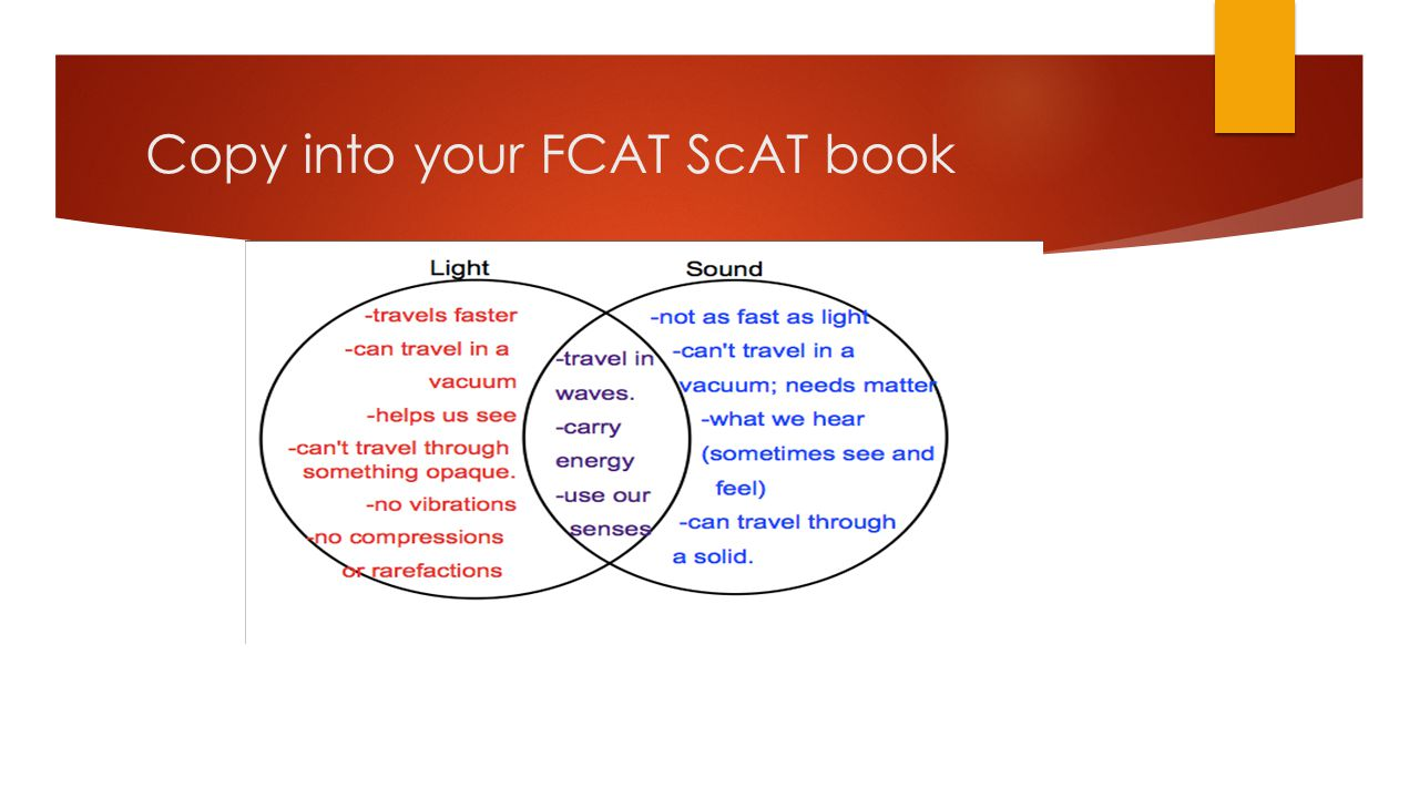 Copy into your FCAT ScAT book