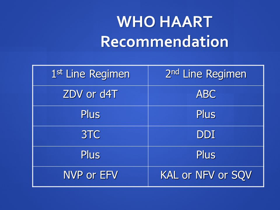 1 st Line Regimen 2 nd Line Regimen ZDV or d4T ABC PlusPlus 3TCDDI PlusPlus NVP or EFV KAL or NFV or SQV WHO HAART Recommendation