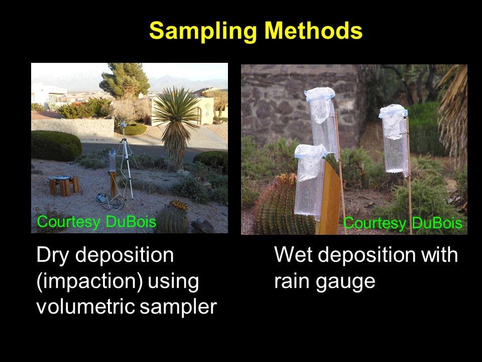 Dry deposition (impaction) using volumetric sampler Wet deposition with rain gauge Courtesy DuBois