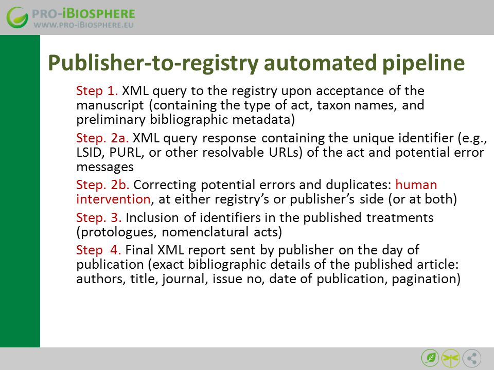 Publisher-to-registry automated pipeline Step 1.