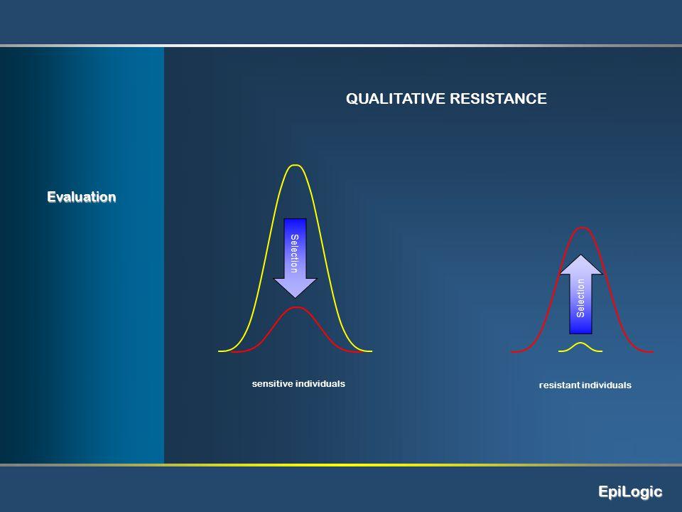 EpiLogic Selection QUALITATIVE RESISTANCE sensitive individuals resistant individuals Evaluation