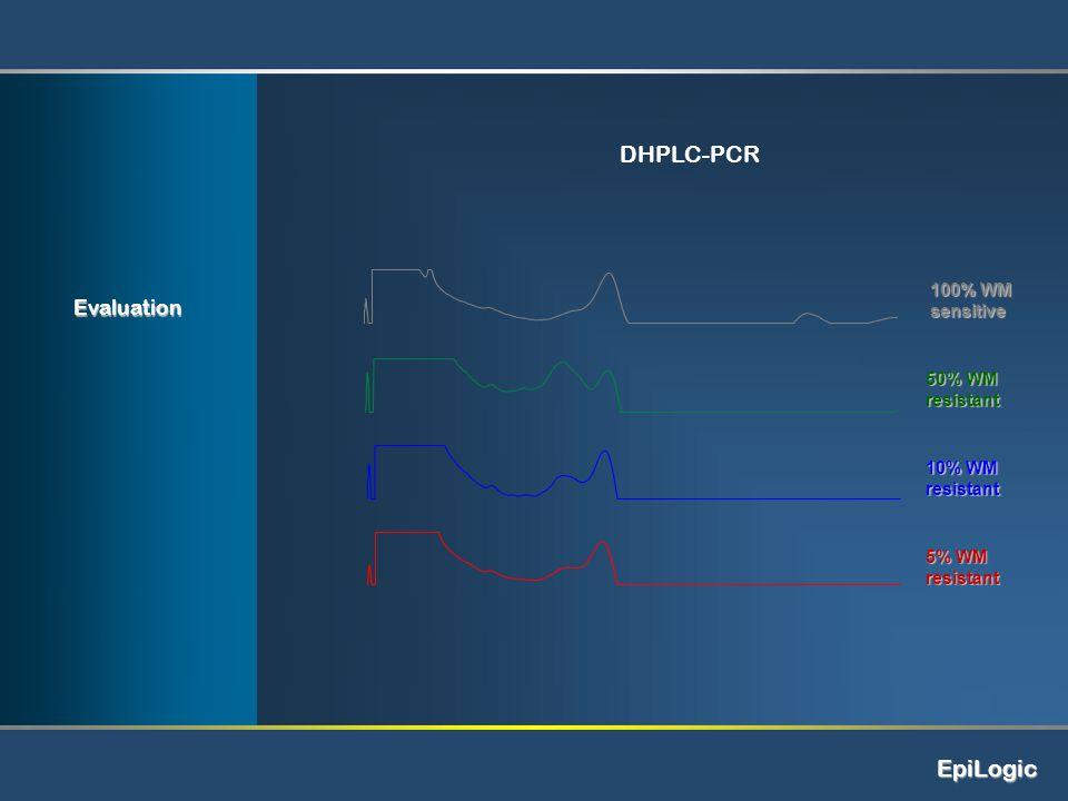 EpiLogic 50% WM resistant 10% WM resistant 100% WM sensitive 5% WM resistant DHPLC-PCR Evaluation