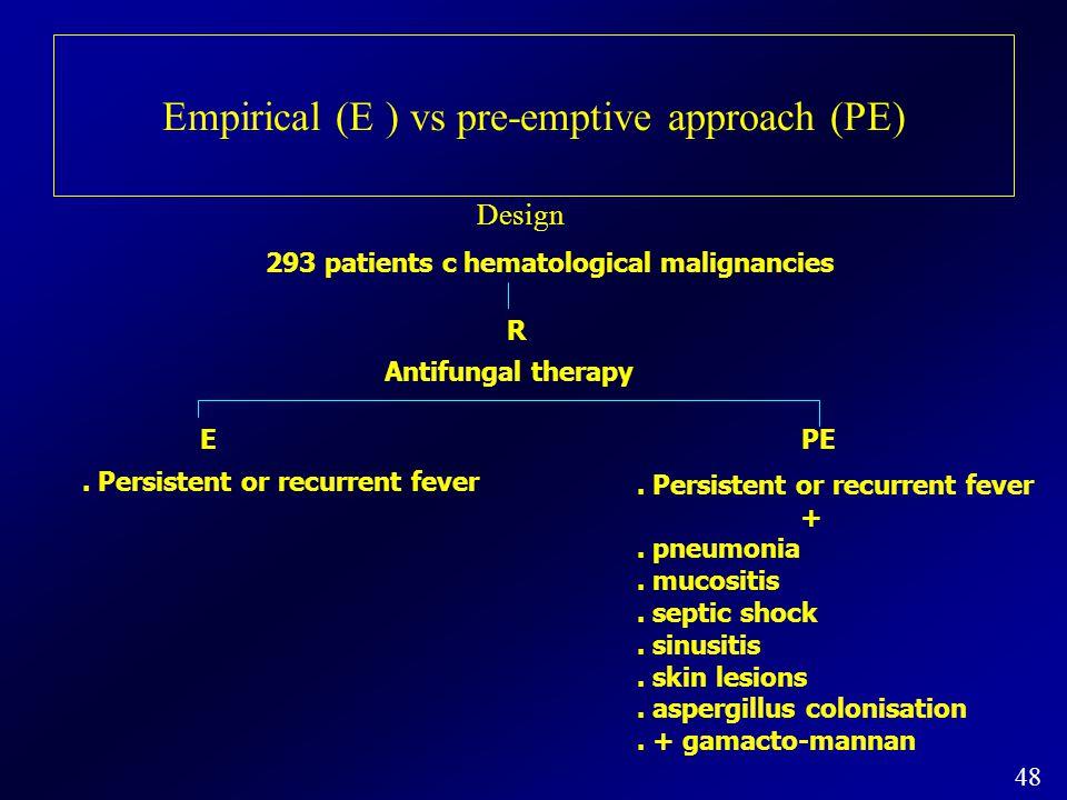 48 Empirical (E ) vs pre-emptive approach (PE) Design 293 patients c hematological malignancies R Antifungal therapy E. Persistent or recurrent fever