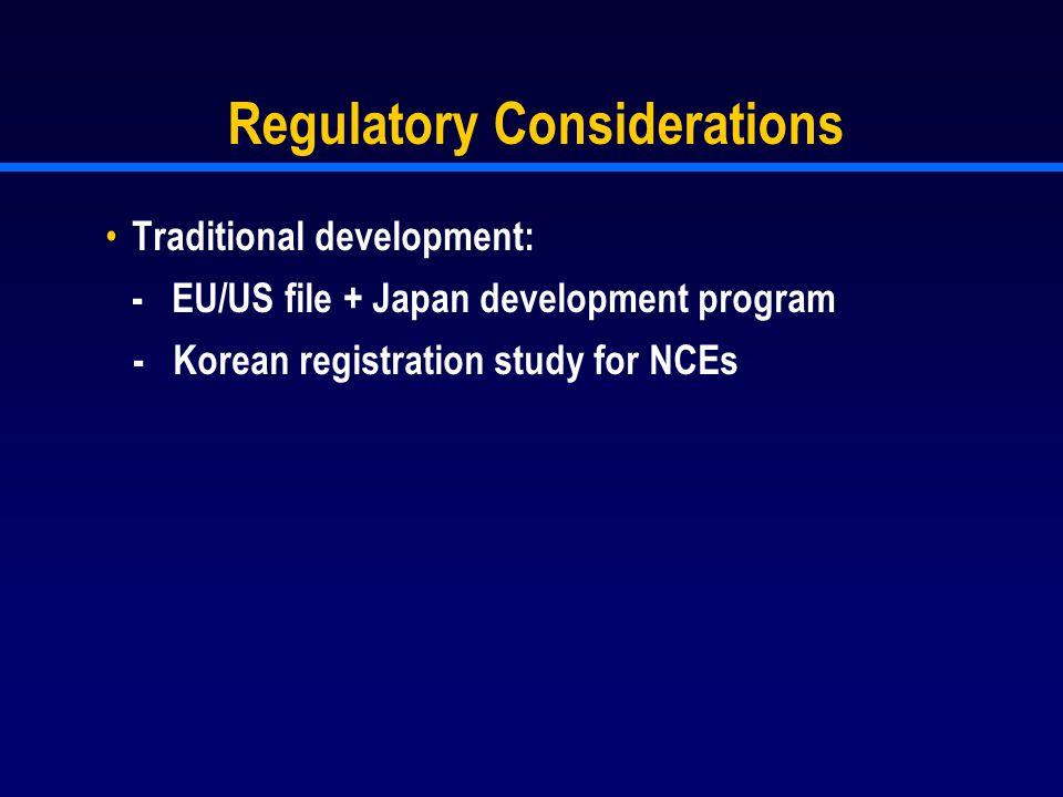 Regulatory Considerations Traditional development: - EU/US file + Japan development program - Korean registration study for NCEs