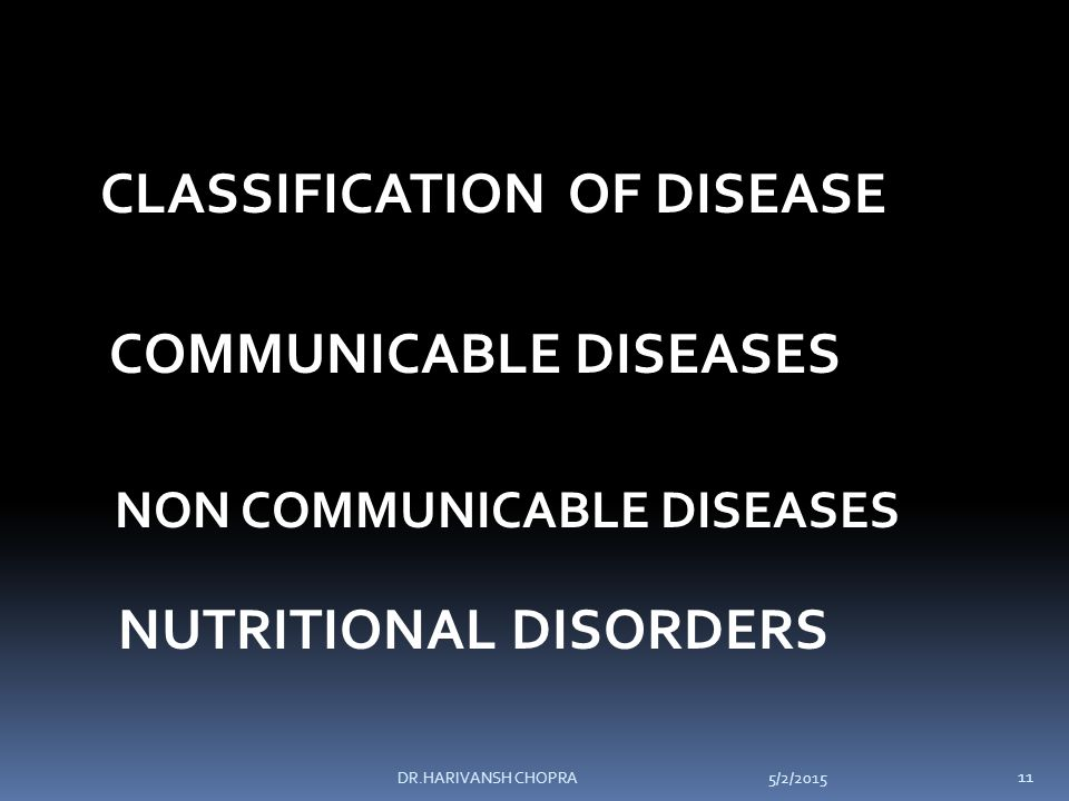 CLASSIFICATION OF DISEASE COMMUNICABLE DISEASES NON COMMUNICABLE DISEASES NUTRITIONAL DISORDERS 5/2/2015 11 DR.HARIVANSH CHOPRA
