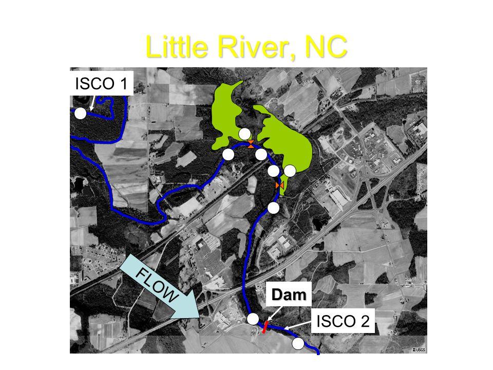 Little River, NC Dam FLOW ISCO 1 ISCO 2