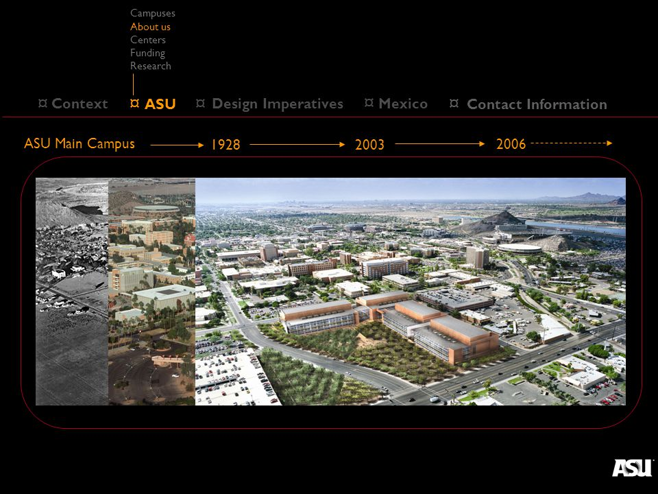 ¤ Design Imperatives ¤ Context ¤ ASU ASU Main Campus 1928 2003 2006 Campuses About us Centers Funding Research ¤ Mexico ¤ Contact Information