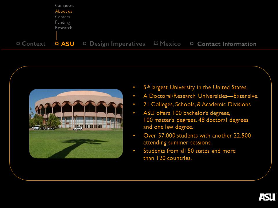 ¤ ASU ¤ Design Imperatives ¤ Context 5 th largest University in the United States.