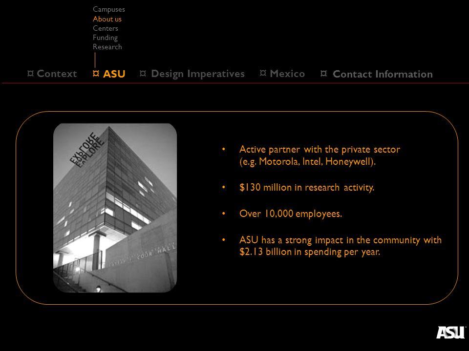 ¤ ASU ¤ Design Imperatives ¤ Context Active partner with the private sector (e.g.